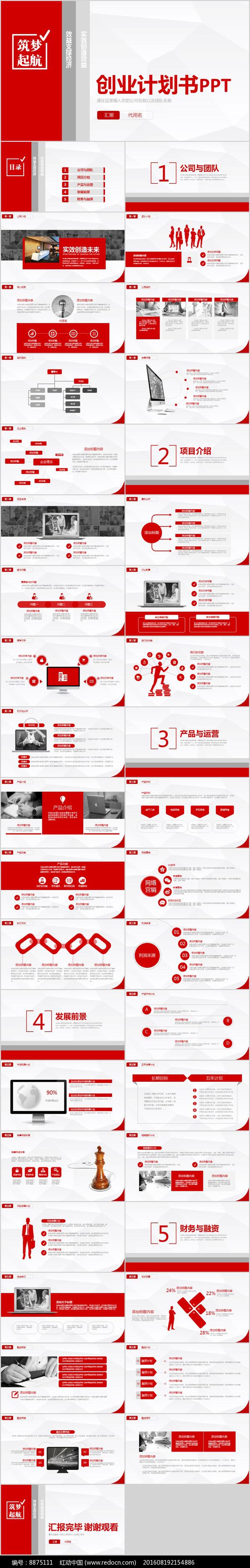 商业计划书创业计划PPT图片