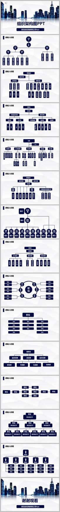公司介绍企业组织架构图ppt