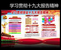 党政学习十九大精神宣传栏