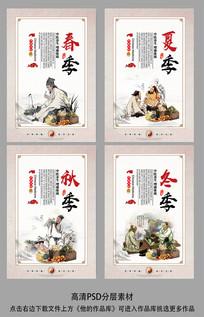 是中传统中医四季养生系列展板