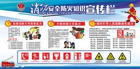 消防安全知识展板模板
