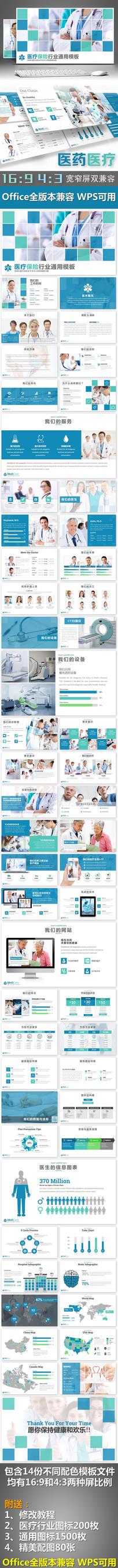 医药医疗美容医生护士PPT