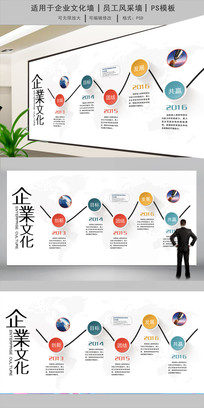 创意企业文化墙形象墙展板