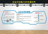 企业文化墙形象墙设计模板