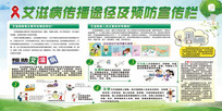 艾滋病传播途径及预防宣传栏