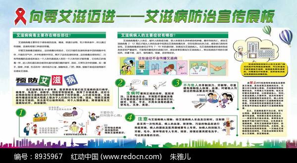 艾滋病防治宣传展板设计图片