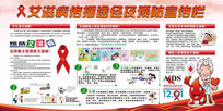艾滋病健康宣传展板