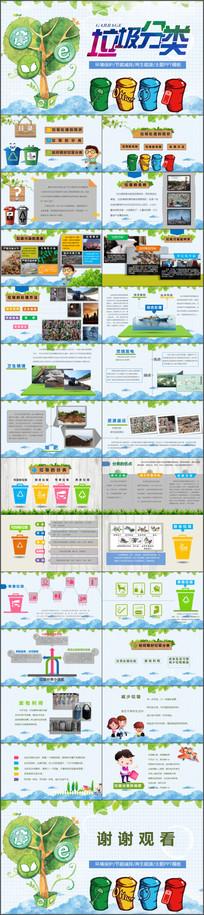 环境保护主题班会PPT模板