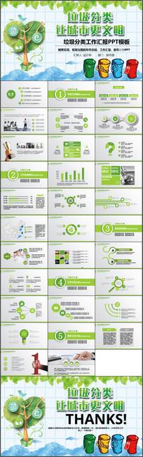 绿色环保垃圾分类PPT
