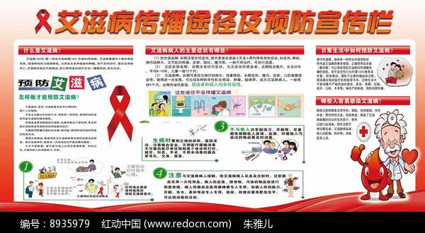 校园社区预防艾滋宣传展板图片