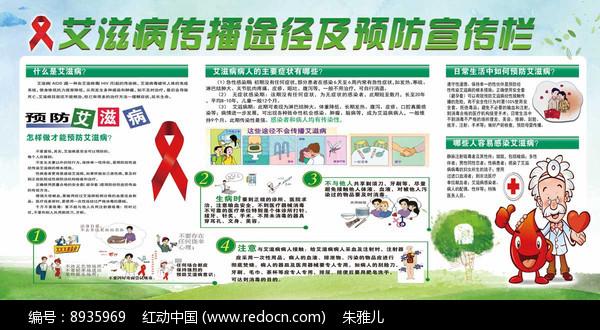 校园宣传艾滋海报横展板图片