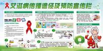 校园宣传艾滋海报横展板