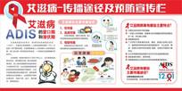 预防艾滋病主题健康教育宣传栏