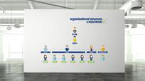 企业组织架构展板