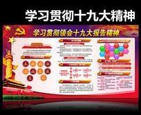 各党政学习十九大精神宣传栏