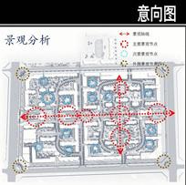 沧州某小区二轮景观分析图