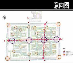 沧州某小区一轮景观结构分析图 JPG