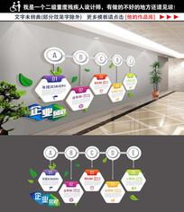 合作共赢企业文化墙