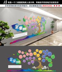 通用企业文化墙