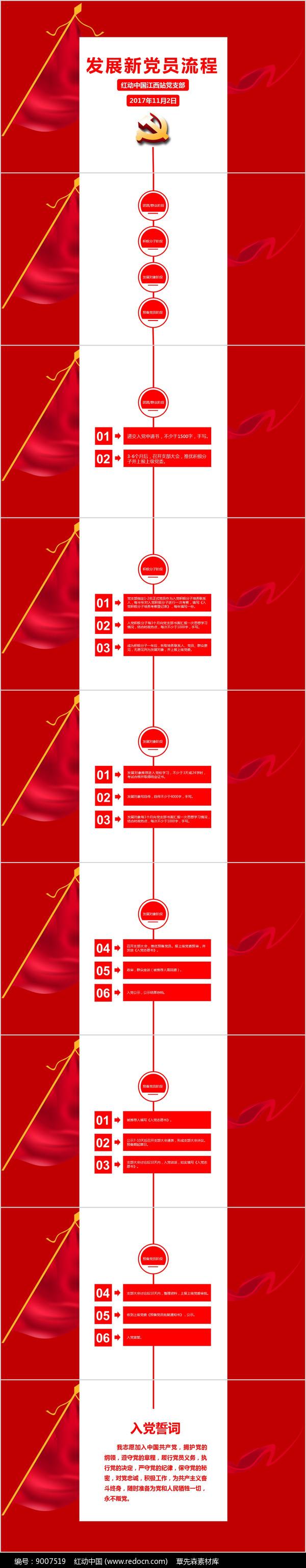 发展新党员流程PPT图片