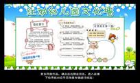 可爱卡通幼儿园文化墙宣传栏