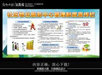 社区物业服务管理制度宣传栏