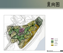 居住区绿化体系分析