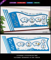 蓝色旗帜公司文化展板布置墙
