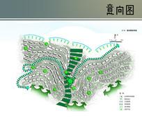 绿地景观系统分析图