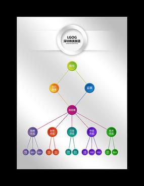 简洁大气公司组织结构图设计   华丽炫酷创意健身海报设计 简洁大气