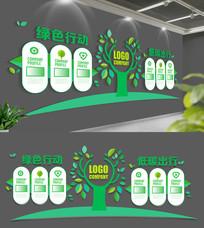 环保节能文化墙展板