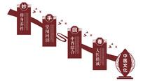 妙手回春中医文化墙