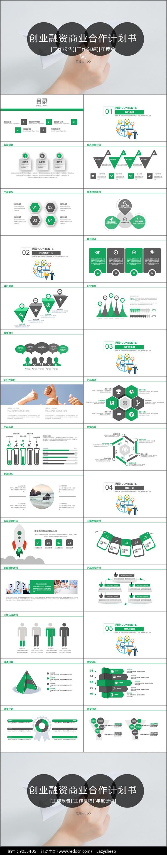 创业融资商业合作计划书PPT图片