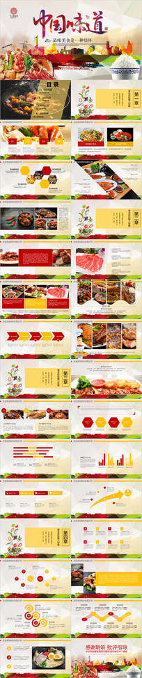 中华传统美食酒店餐饮PPT