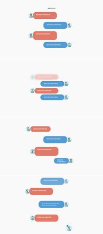 短信微信聊天对话ae模板