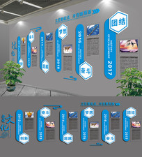 企业文化发展历程企业文化墙