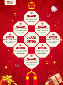 创意中国结宣传单页设计