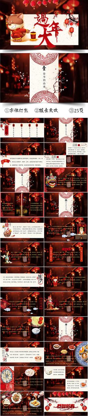 中国风喜庆春节习俗PPT