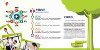 企业发展历程照片墙展板设计