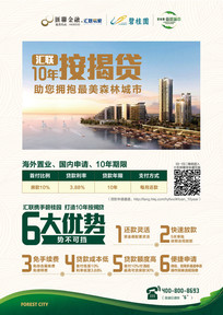 房地产活动海报设计