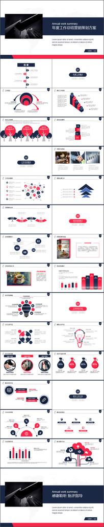 战略营销方案总结管理PPT