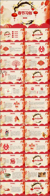 春节习俗民俗介绍PPT模板