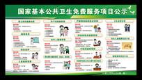 基本公共卫生服务项目展板