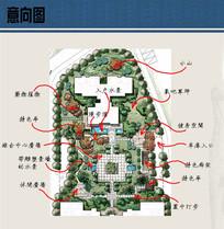 小区景观设计节点平面图