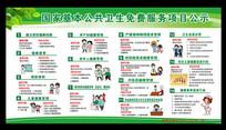 国家基本公共卫生服务项展板