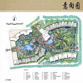 别墅区景观设计总平面图