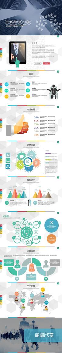 公司市场营销数据分析PPT pptx
