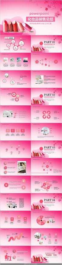 化妆品商业计划书PPT模板