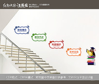 校园楼梯文化墙