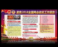 2018两会政府工作报告宣传展板